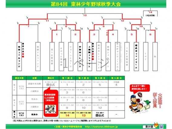 東林秋季大会 最終日の日程について